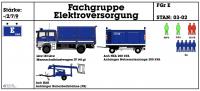 Fachgruppe_Elektroversorgung